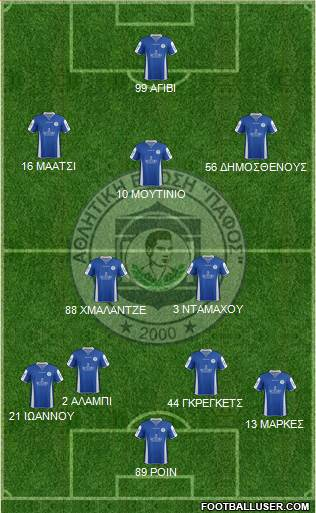 AE Pafos 4-2-3-1 football formation
