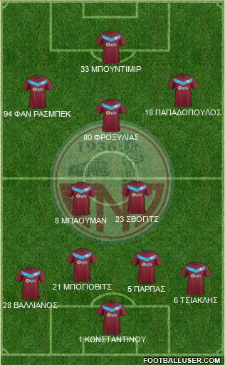 EN Paralimniou 4-2-3-1 football formation