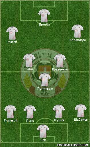 SC Volyn Lutsk 4-1-3-2 football formation