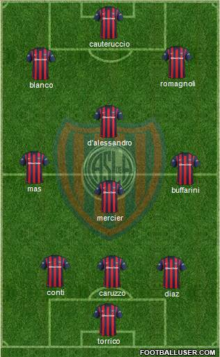 San Lorenzo de Almagro 3-4-2-1 football formation