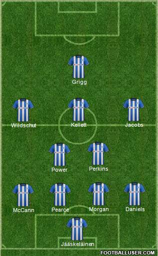 Wigan Athletic 5-4-1 football formation