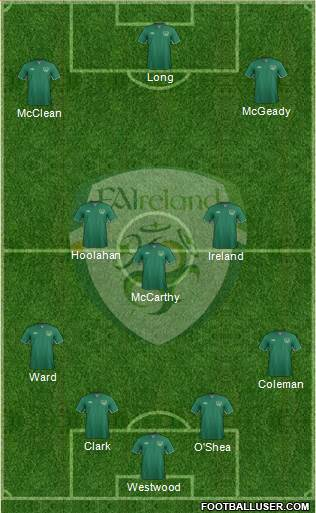 Ireland 4-3-3 football formation