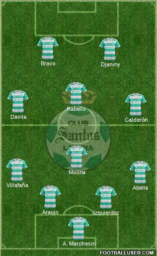 Club Deportivo Santos Laguna 4-1-3-2 football formation