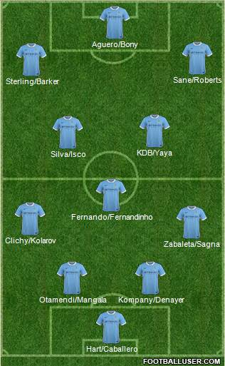 Manchester City 4-3-3 football formation