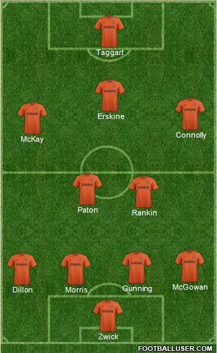 Dundee United 4-2-3-1 football formation