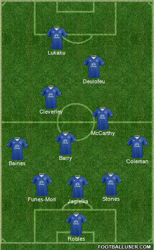 Everton 5-3-2 football formation