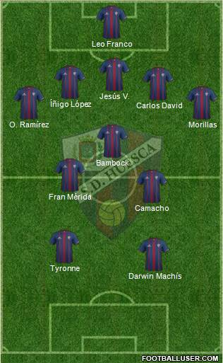 S.D. Huesca 4-1-2-3 football formation