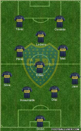 Boca Juniors 4-3-1-2 football formation