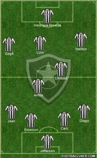 Botafogo FR 4-2-3-1 football formation