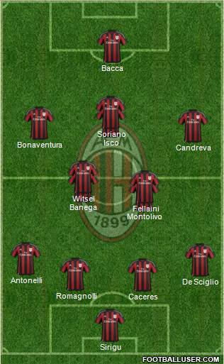 A.C. Milan 4-2-3-1 football formation