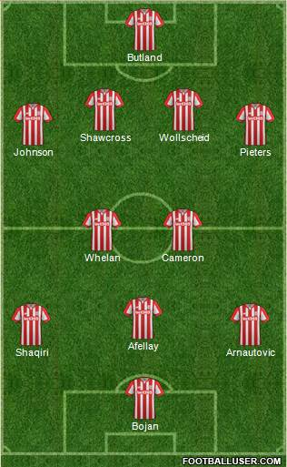 Stoke City 4-2-2-2 football formation