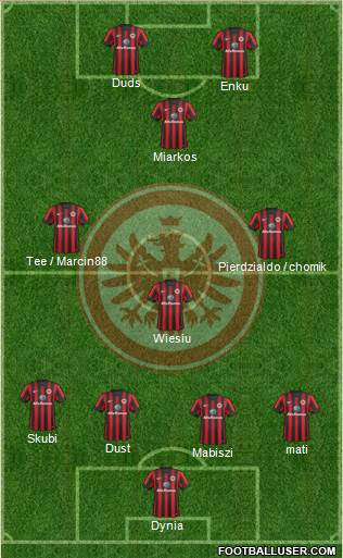 Eintracht Frankfurt 4-4-2 football formation