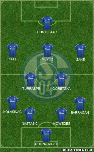 FC Schalke 04 4-2-3-1 football formation