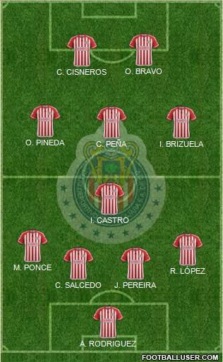 Club Guadalajara 4-1-3-2 football formation