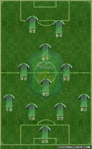 Jeonbuk Hyundai Motors 4-1-3-2 football formation