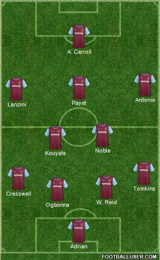 West Ham United 4-1-2-3 football formation