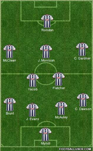 West Bromwich Albion 3-5-1-1 football formation