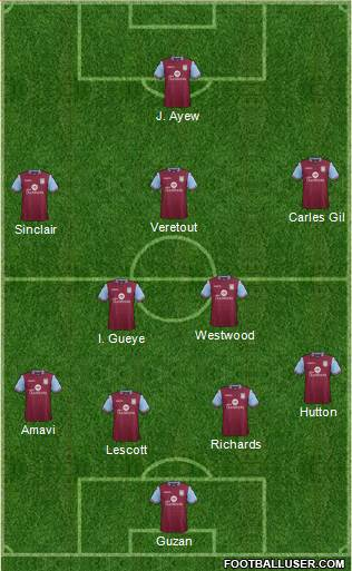 Aston Villa 4-1-2-3 football formation