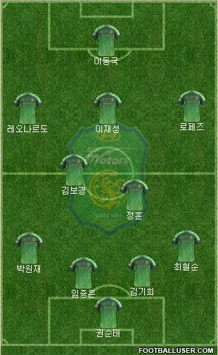 Jeonbuk Hyundai Motors 4-2-3-1 football formation
