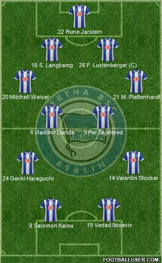 Hertha BSC Berlin 4-4-2 football formation