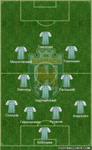 Karpaty Lviv 4-3-3 football formation