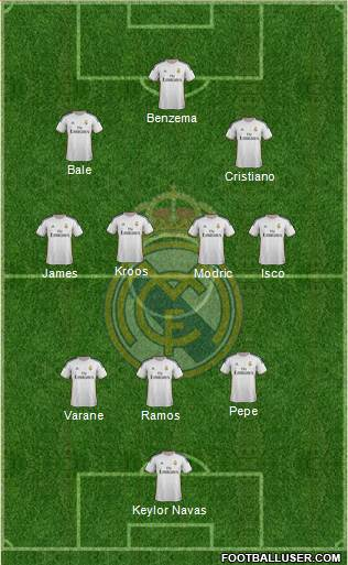 R. Madrid Castilla 3-4-3 football formation