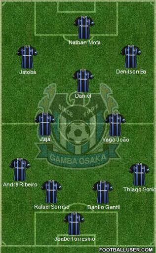 Gamba Osaka 4-2-3-1 football formation