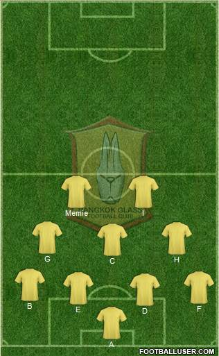 Bangkok Glass FC 5-4-1 football formation