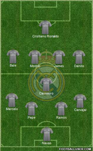 Real Madrid C.F. 4-1-4-1 football formation