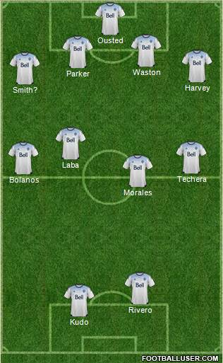 Vancouver Whitecaps FC 4-4-2 football formation