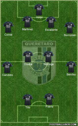 Club de Fútbol Gallos Blancos 4-4-2 football formation