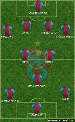 Trabzonspor 4-3-2-1 football formation