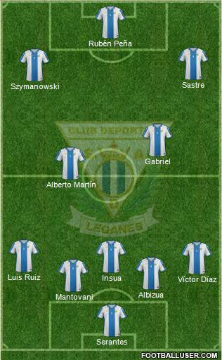 C.D. Leganés S.A.D. 5-3-2 football formation