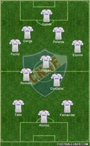Club Nacional de Football 4-3-2-1 football formation