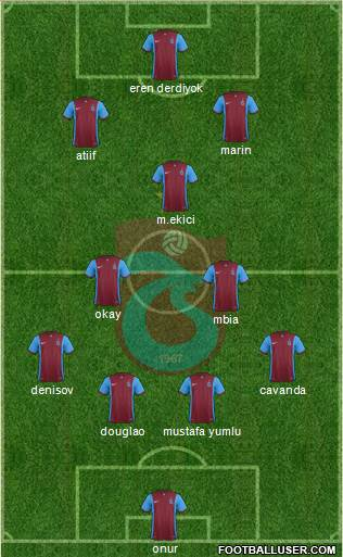 Trabzonspor 4-2-3-1 football formation