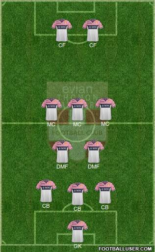 Evian Thonon Gaillard Football Club 3-5-2 football formation