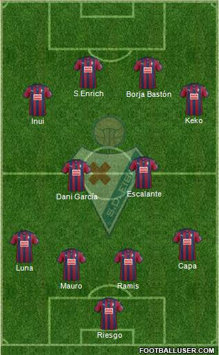 S.D. Eibar S.A.D. 4-2-1-3 football formation