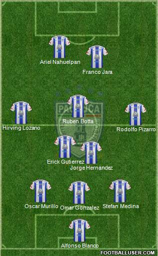 Club Deportivo Pachuca 3-5-2 football formation