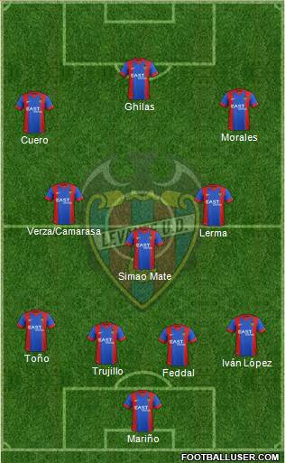 Levante U.D., S.A.D. 4-2-1-3 football formation