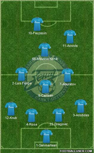 Zenit St. Petersburg 4-3-1-2 football formation