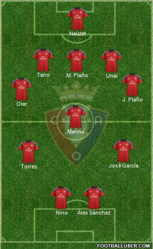 C. At. Osasuna 5-3-2 football formation