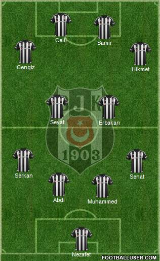 Besiktas JK 4-2-4 football formation