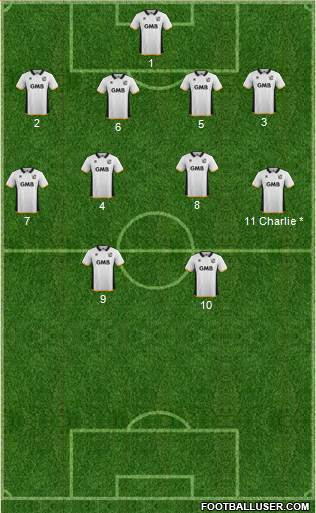 Port Vale 4-4-2 football formation