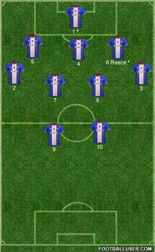 Carlisle United 3-5-2 football formation