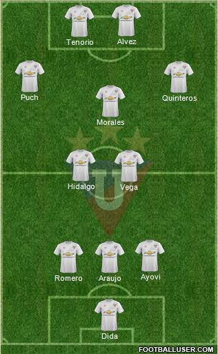 LDU de Quito 5-3-2 football formation