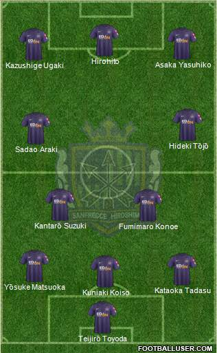 Sanfrecce Hiroshima 3-4-3 football formation