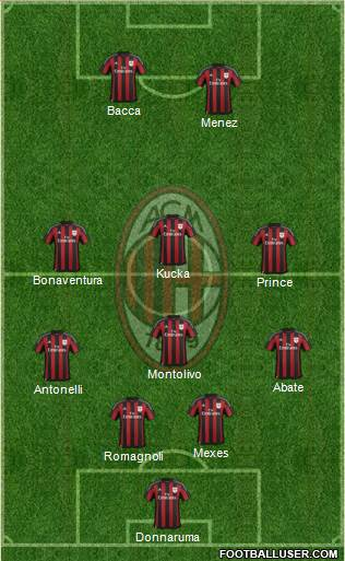A.C. Milan 4-1-3-2 football formation