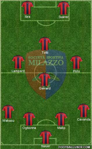 Milazzo 4-3-1-2 football formation