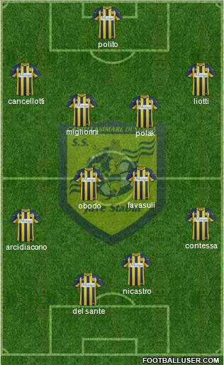 Juve Stabia 4-4-2 football formation