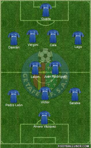 Getafe C.F., S.A.D. 4-2-3-1 football formation
